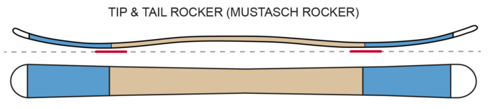 Tip & Tail rocker (mustasch rocker)