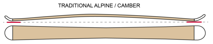 Traditional alpine / camber